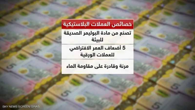 لماذا تتحول مصر لإصدار عملة بلاستيك بدلا من الجنيه الورقي؟