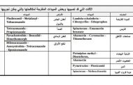 ننشر التوصيات الفنية لحماية 41 محصولا زراعيا الأكثر إستخداما في مطبخ المصريين (حصري)