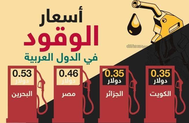 أسعار الوقود: ليبيا الأرخص واليمن وفلسطين الأعلى والكويت ومصر الأقل سعرا