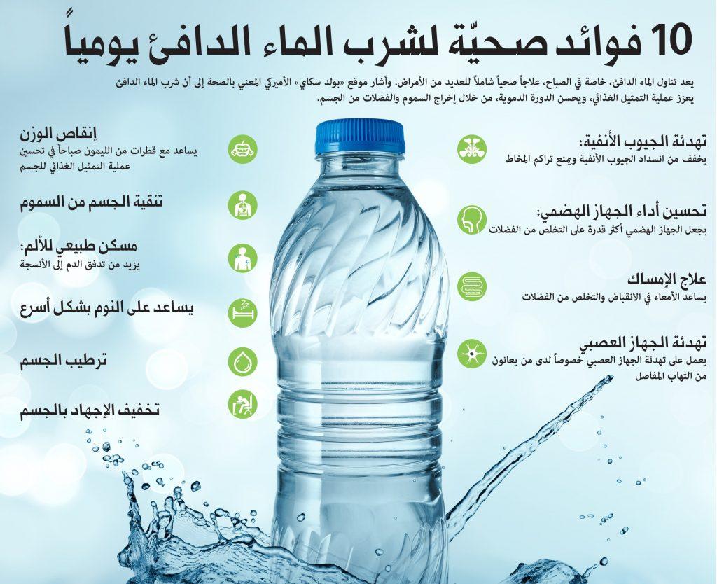 أحدث دراسة علمية: فوائد سحرية لشرب الماء الدافئ علي