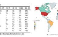 تقرير دولي: مصر تقفز للمركز التاسع عالميا في تدوير المخلفات الزراعية